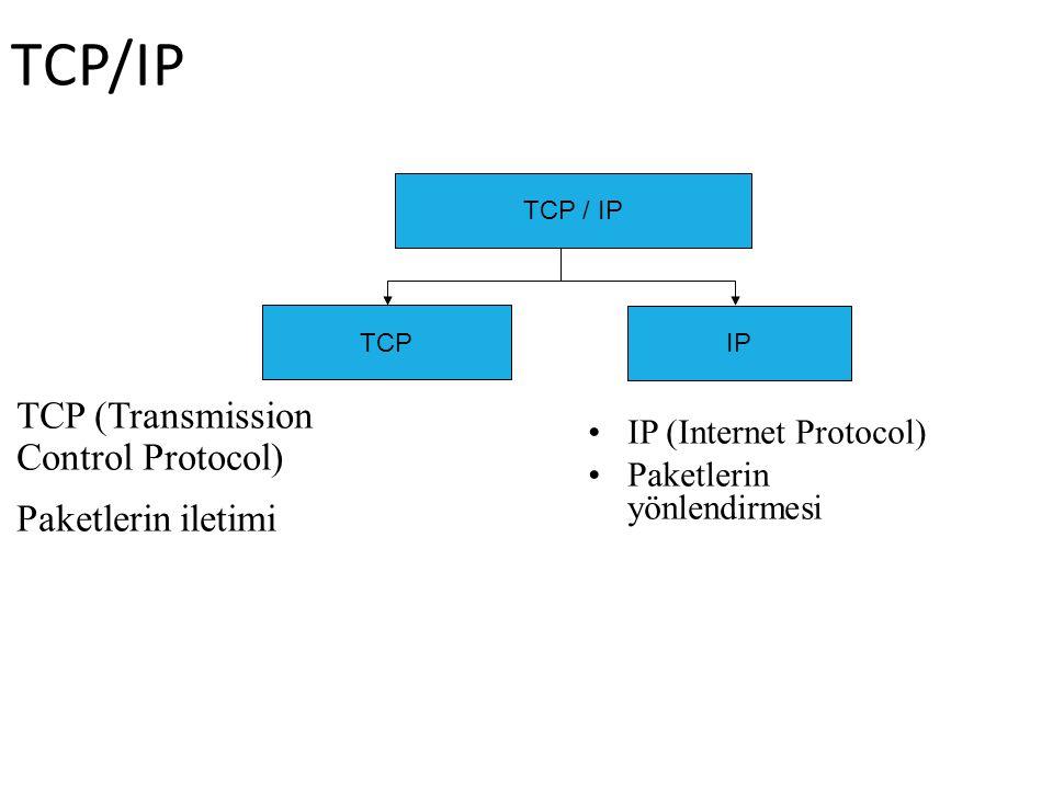TCP/IP TCP (Transmission Control Protocol) Paketlerin iletimi