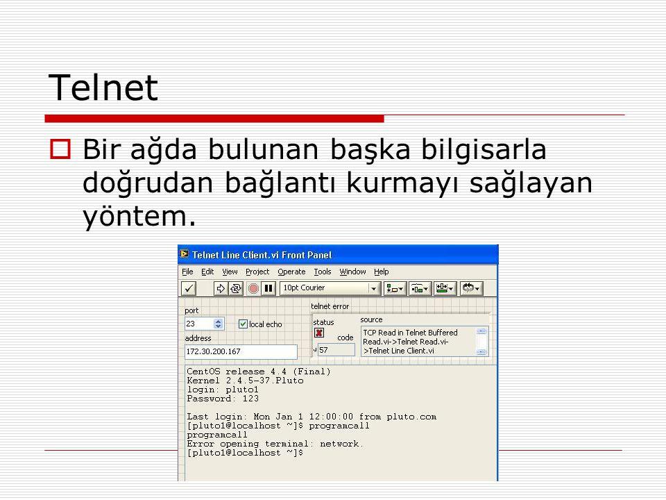 Telnet Bir ağda bulunan başka bilgisarla doğrudan bağlantı kurmayı sağlayan yöntem.