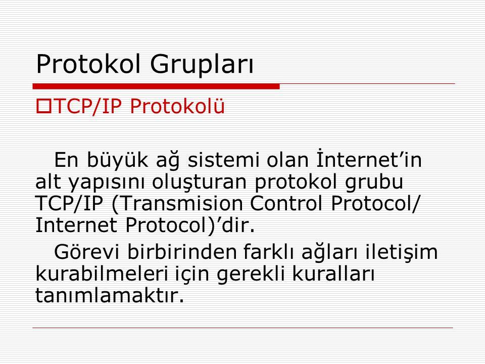 Protokol Grupları TCP/IP Protokolü