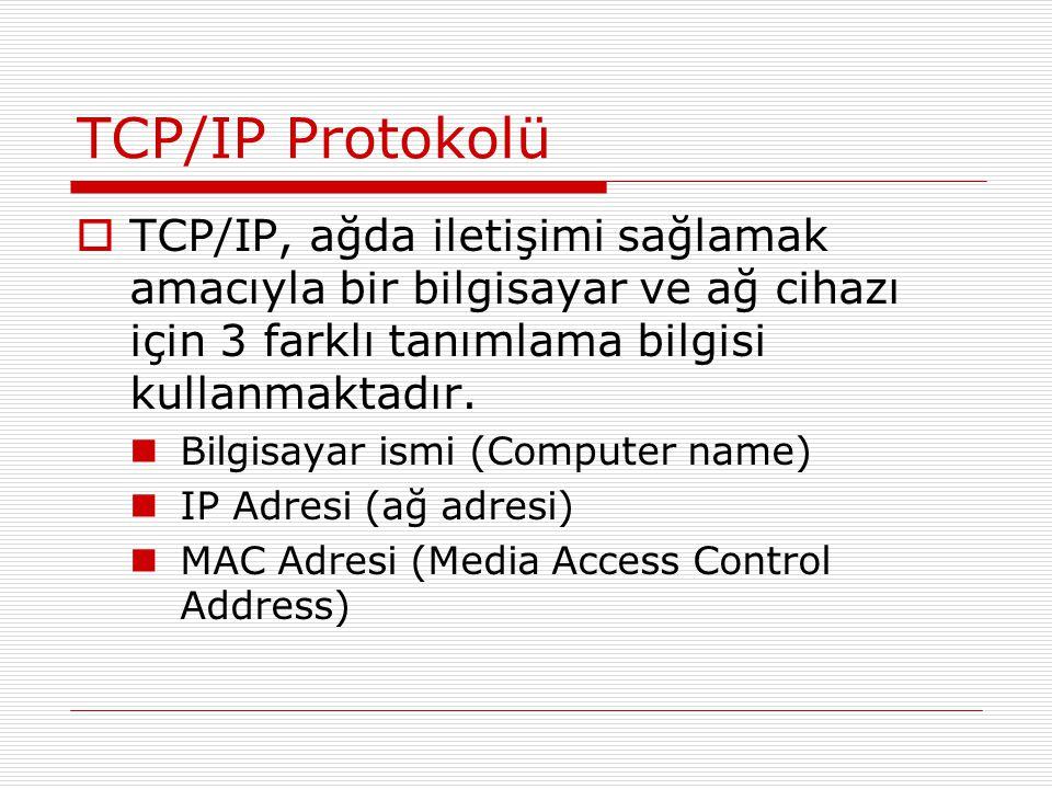 TCP/IP Protokolü TCP/IP, ağda iletişimi sağlamak amacıyla bir bilgisayar ve ağ cihazı için 3 farklı tanımlama bilgisi kullanmaktadır.