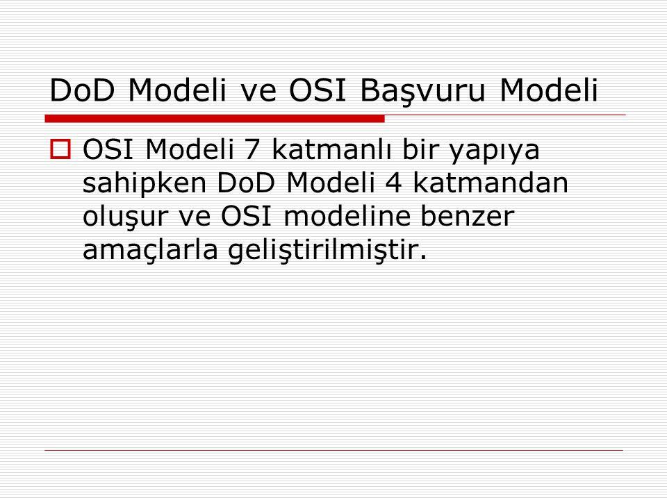 DoD Modeli ve OSI Başvuru Modeli
