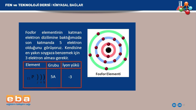 15 P FEN ve TEKNOLOJİ DERSİ / KİMYASAL BAĞLAR