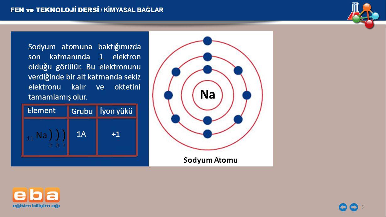 Na 11 Na FEN ve TEKNOLOJİ DERSİ / KİMYASAL BAĞLAR