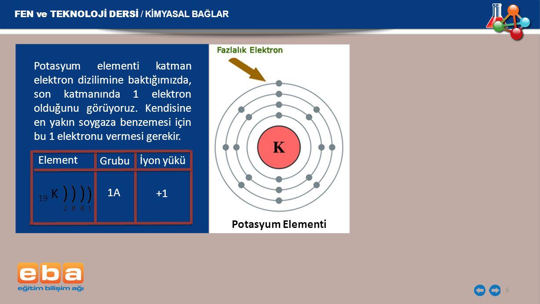 19 K FEN ve TEKNOLOJİ DERSİ / KİMYASAL BAĞLAR