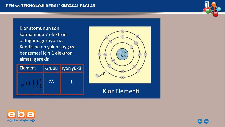 Klor Elementi 17 Cl FEN ve TEKNOLOJİ DERSİ / KİMYASAL BAĞLAR
