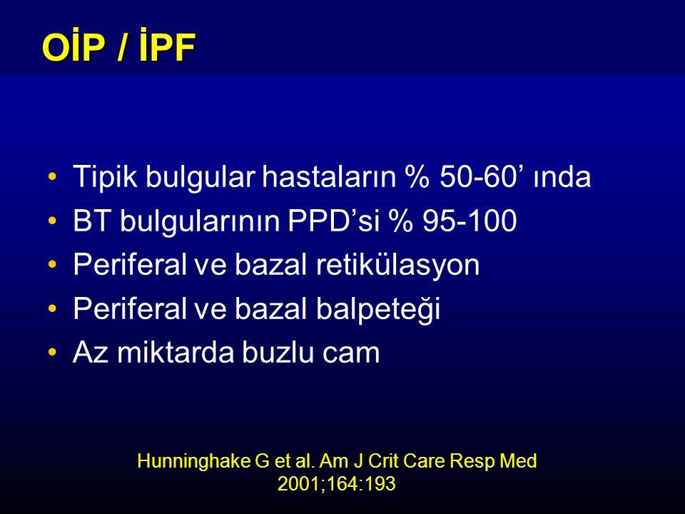 Hunninghake G et al. Am J Crit Care Resp Med 2001;164:193