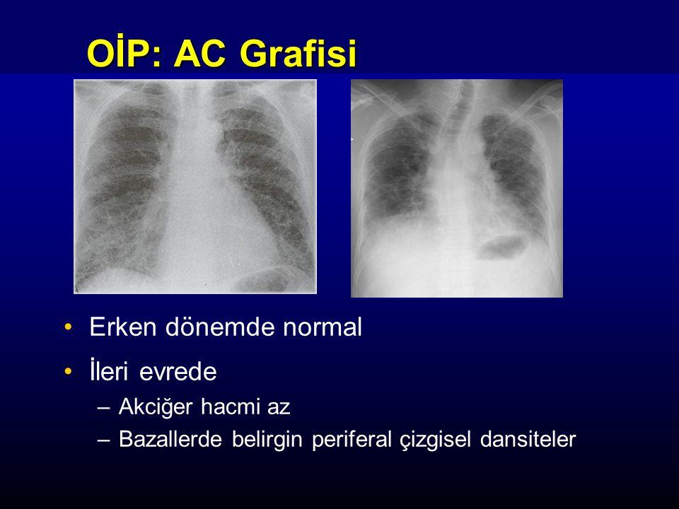 OİP: AC Grafisi Erken dönemde normal İleri evrede Akciğer hacmi az