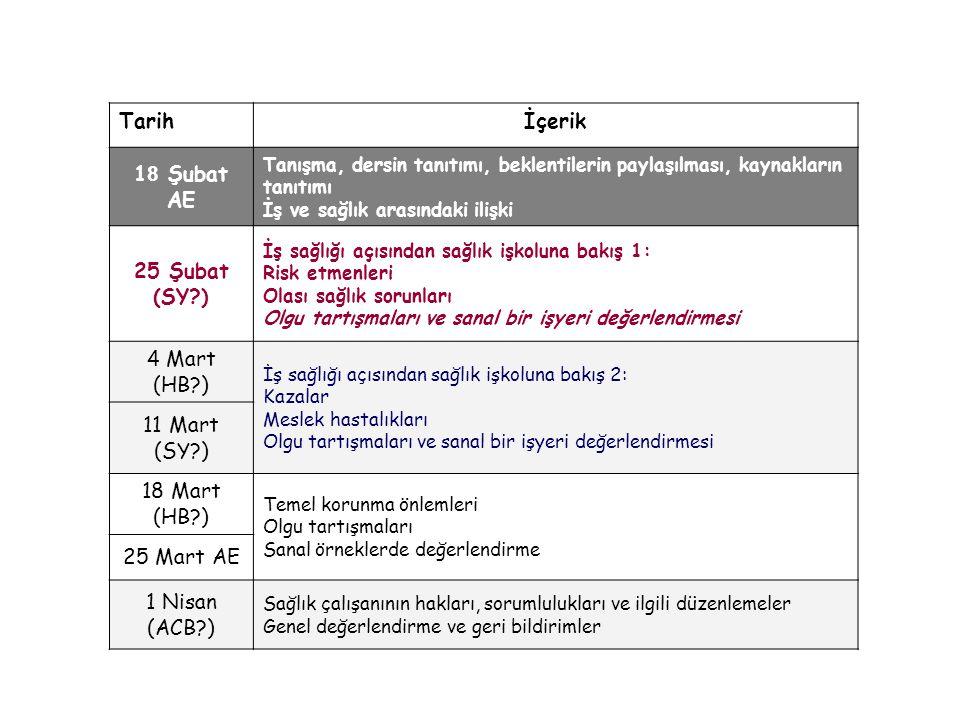 Tarih İçerik 18 Şubat AE 25 Şubat (SY ) 4 Mart (HB ) 11 Mart (SY )
