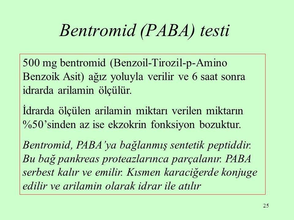 Bentromid (PABA) testi
