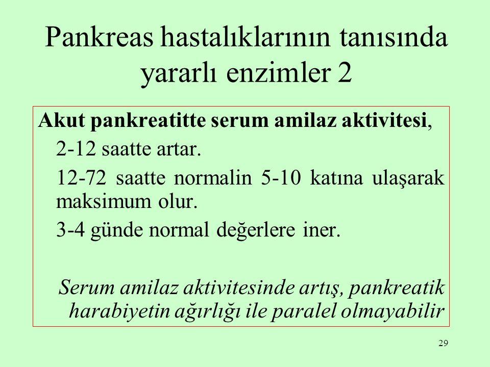Pankreas hastalıklarının tanısında yararlı enzimler 2