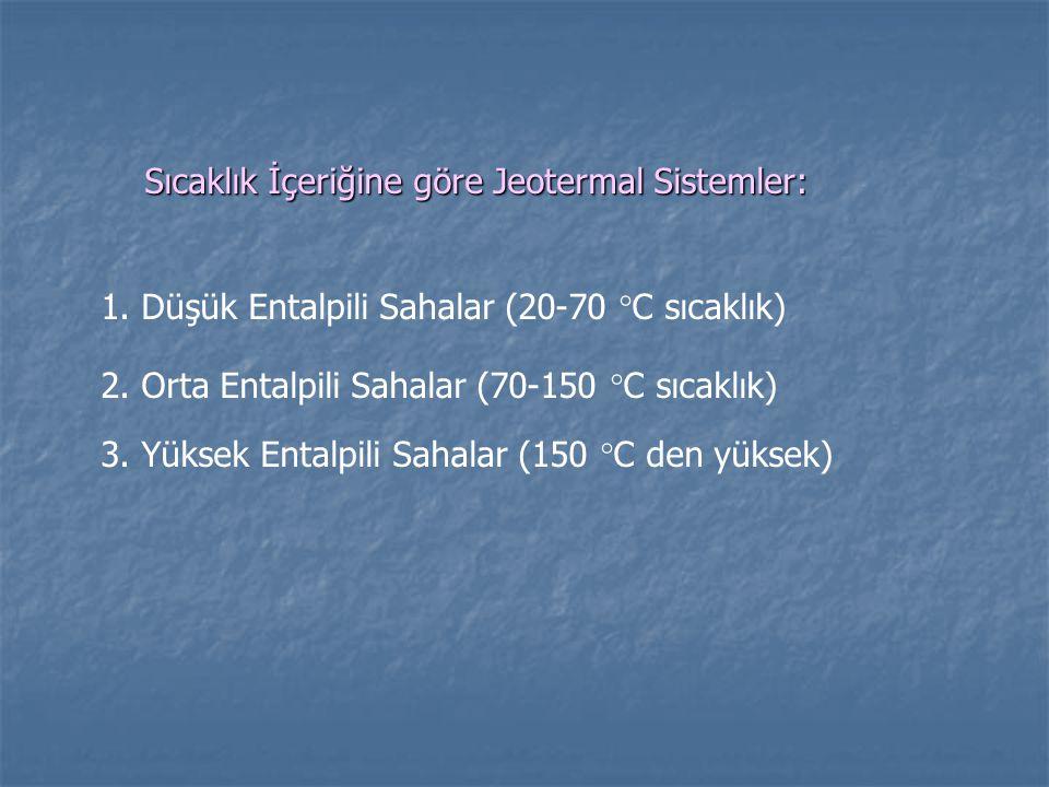 Sıcaklık İçeriğine göre Jeotermal Sistemler: