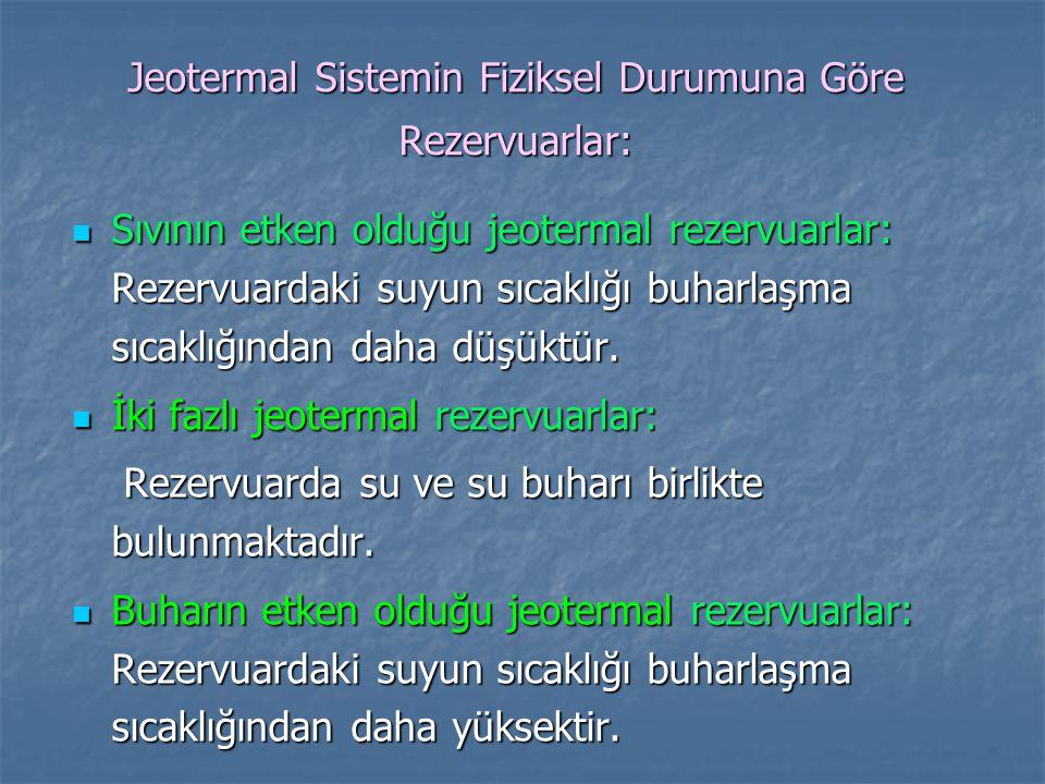 Jeotermal Sistemin Fiziksel Durumuna Göre Rezervuarlar: