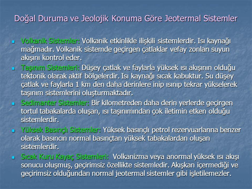 Doğal Duruma ve Jeolojik Konuma Göre Jeotermal Sistemler