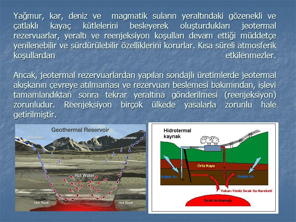 Yağmur, kar, deniz ve magmatik suların yeraltındaki gözenekli ve çatlaklı kayaç kütlelerini besleyerek oluşturdukları jeotermal rezervuarlar, yeraltı ve reenjeksiyon koşulları devam ettiği müddetçe yenilenebilir ve sürdürülebilir özelliklerini korurlar.