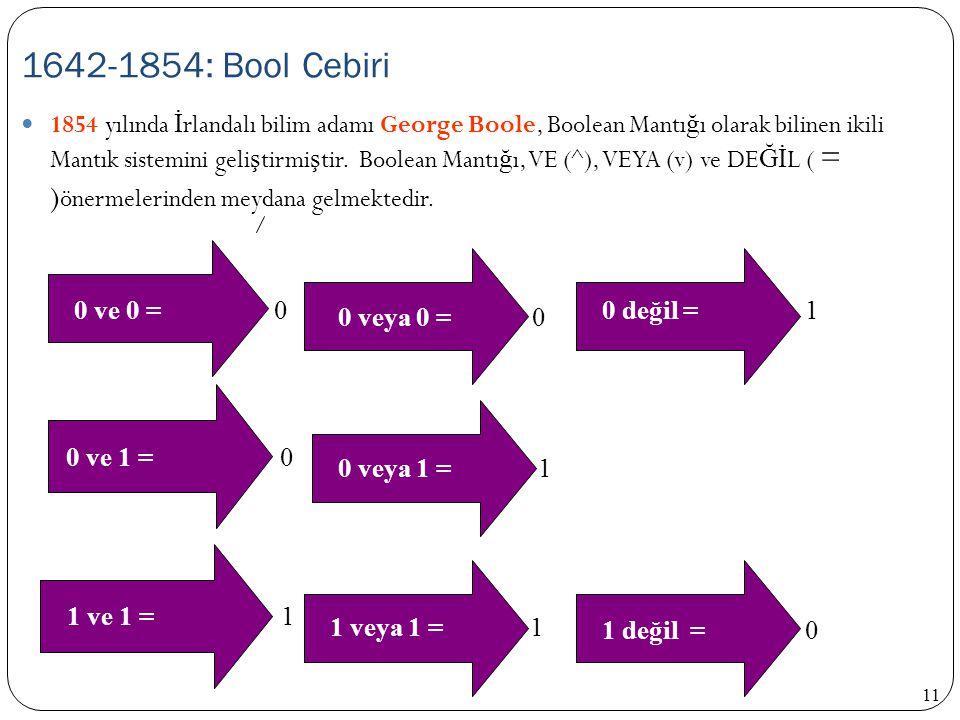 1642-1854: Bool Cebiri