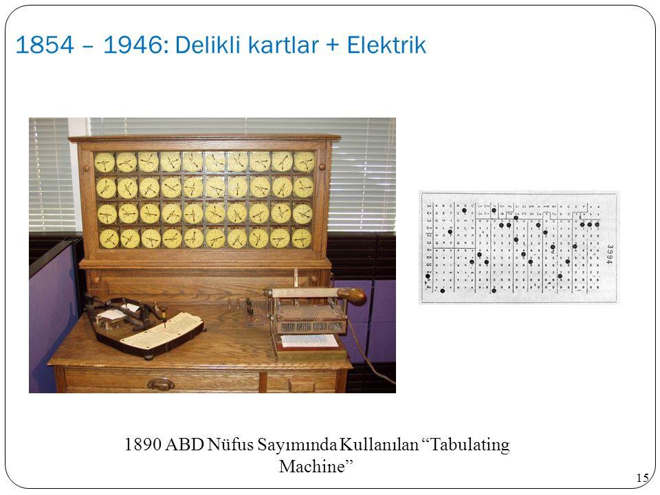 1854 – 1946: Delikli kartlar + Elektrik