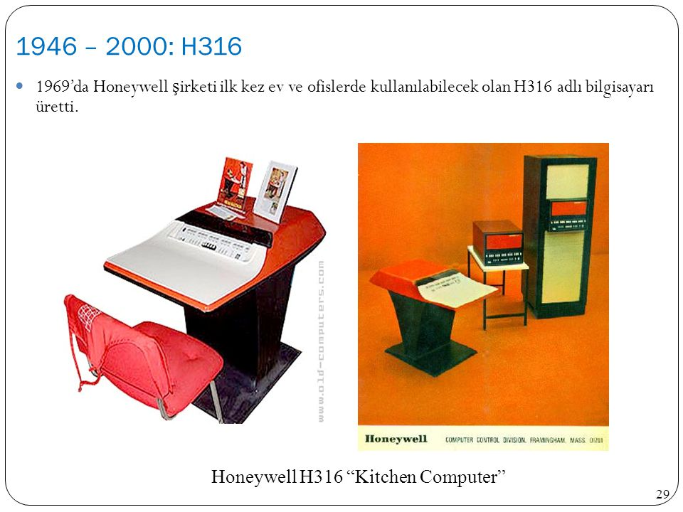 Honeywell H316 Kitchen Computer