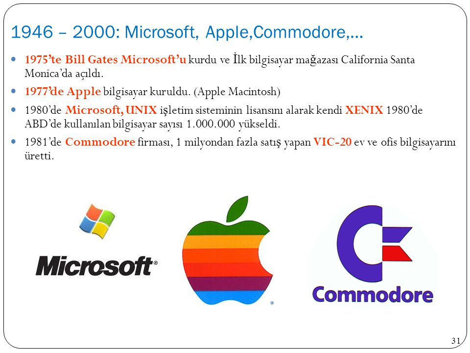 1946 – 2000: Microsoft, Apple,Commodore,…