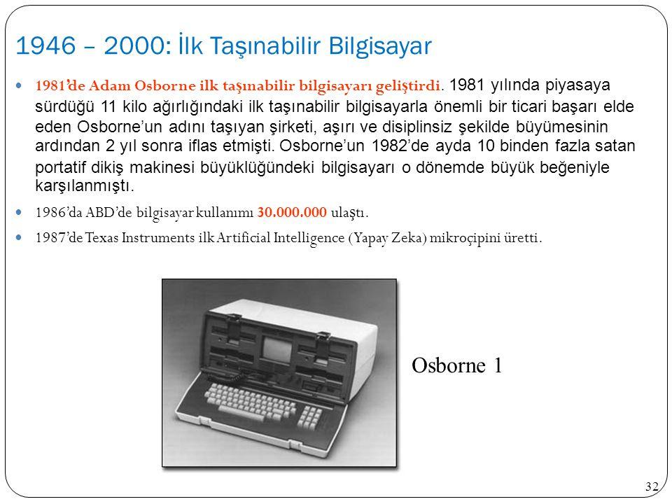 1946 – 2000: İlk Taşınabilir Bilgisayar