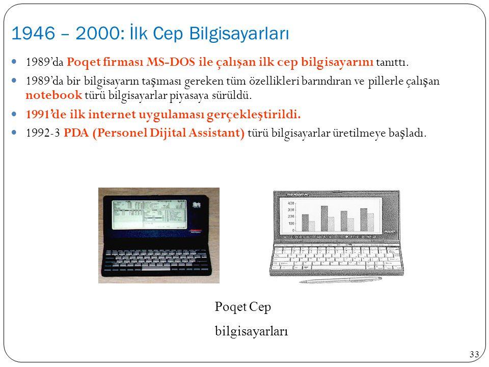 1946 – 2000: İlk Cep Bilgisayarları