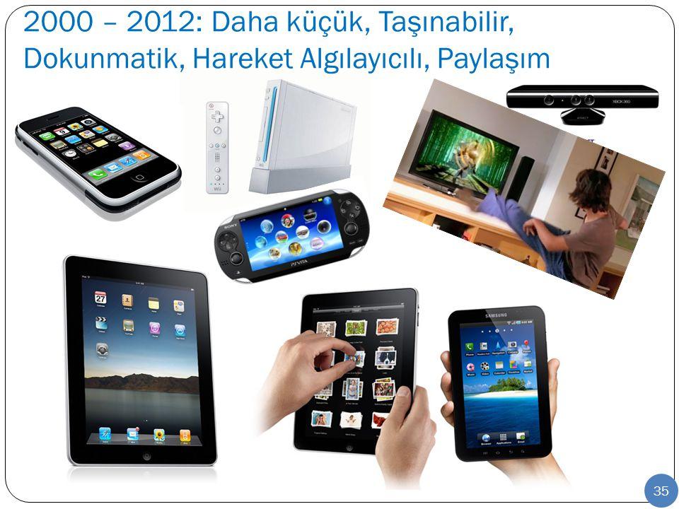 2000 – 2012: Daha küçük, Taşınabilir, Dokunmatik, Hareket Algılayıcılı, Paylaşım