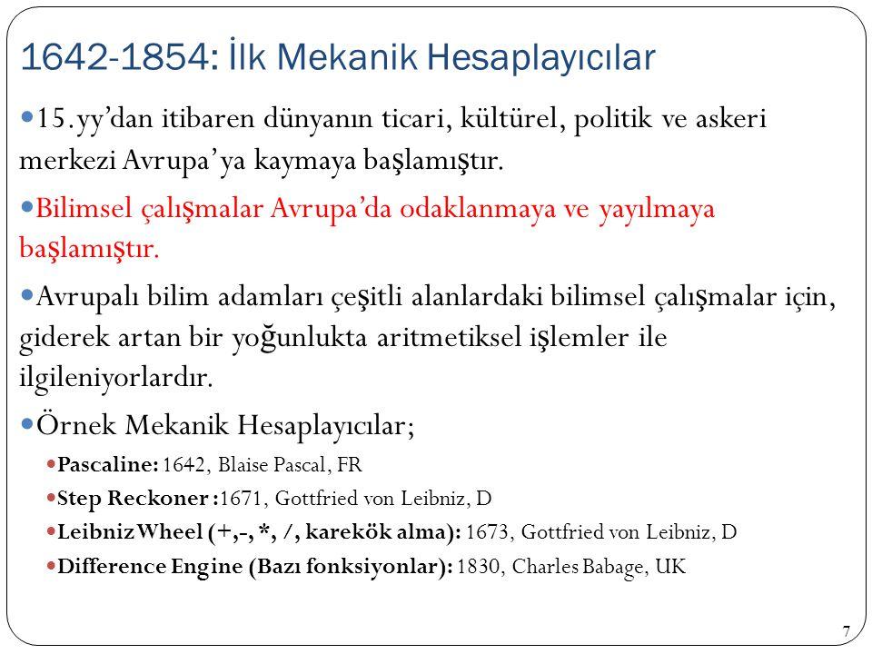 1642-1854: İlk Mekanik Hesaplayıcılar