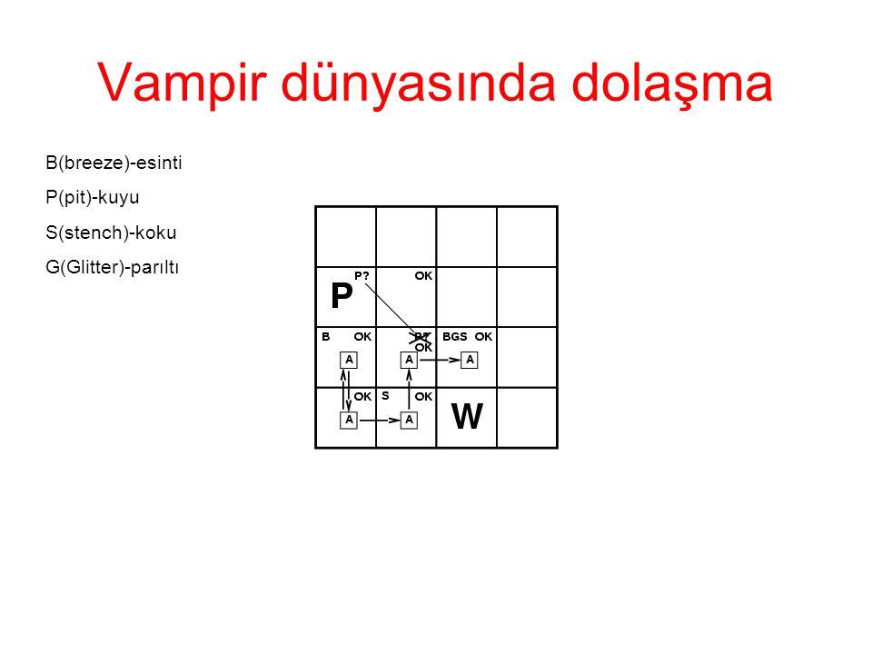 Vampir dünyasında dolaşma
