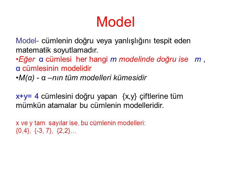 Model Model- cümlenin doğru veya yanlışlığını tespit eden matematik soyutlamadır.
