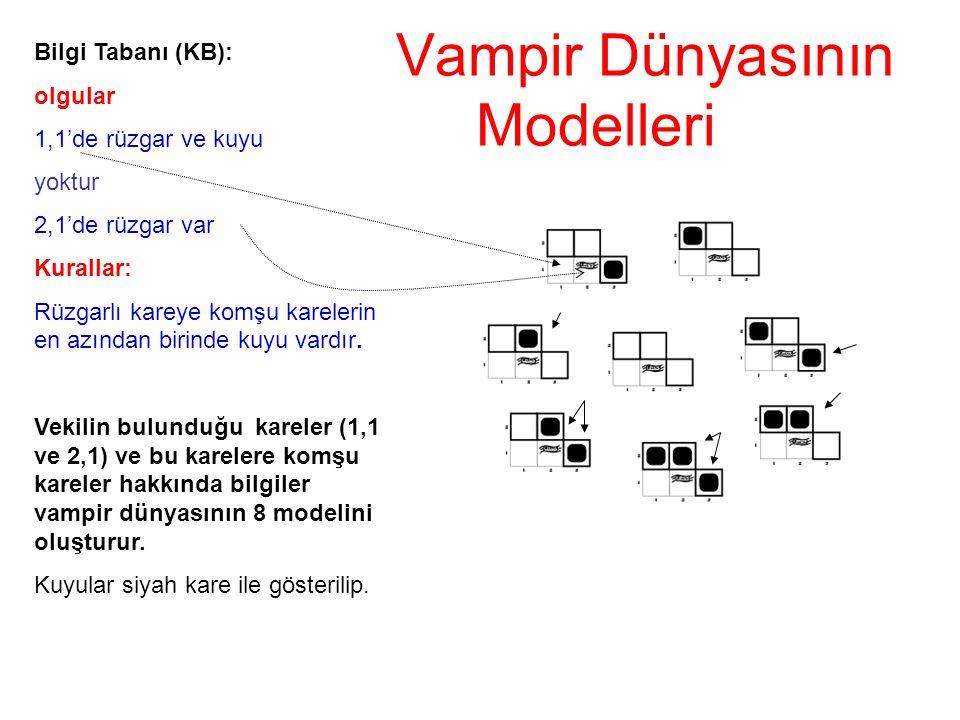 Vampir Dünyasının Modelleri