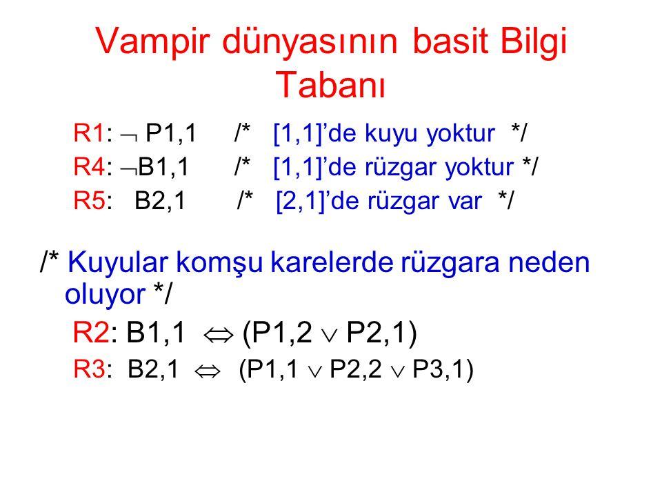 Vampir dünyasının basit Bilgi Tabanı