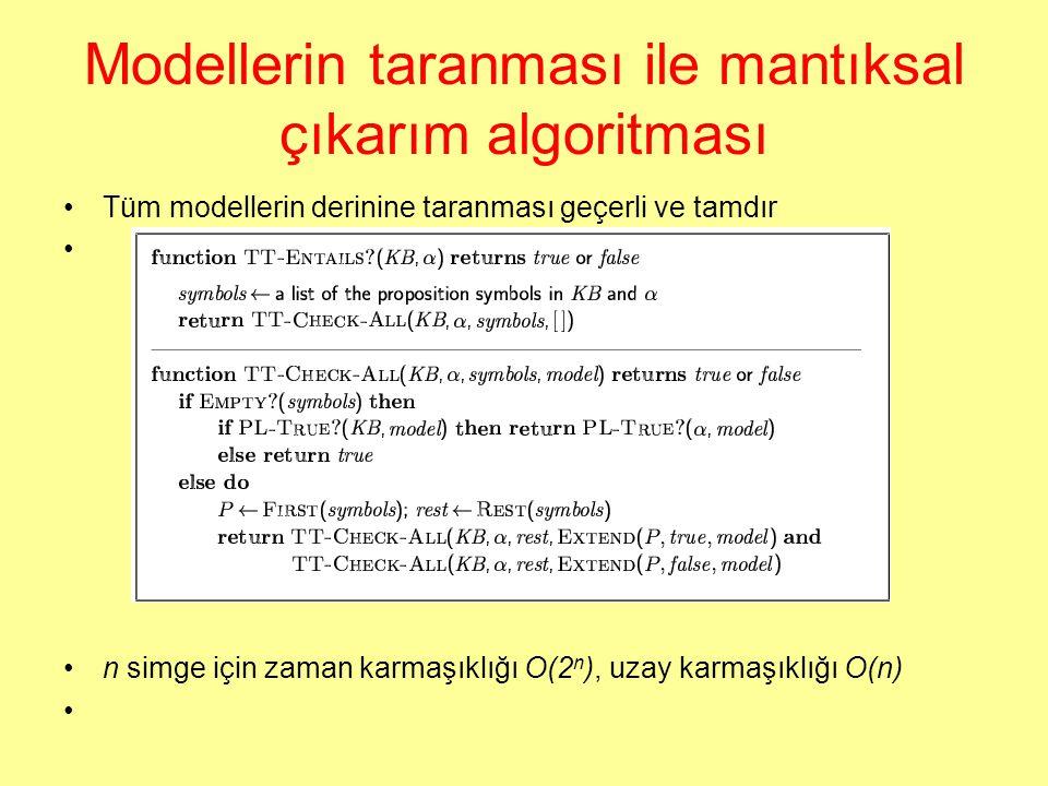 Modellerin taranması ile mantıksal çıkarım algoritması