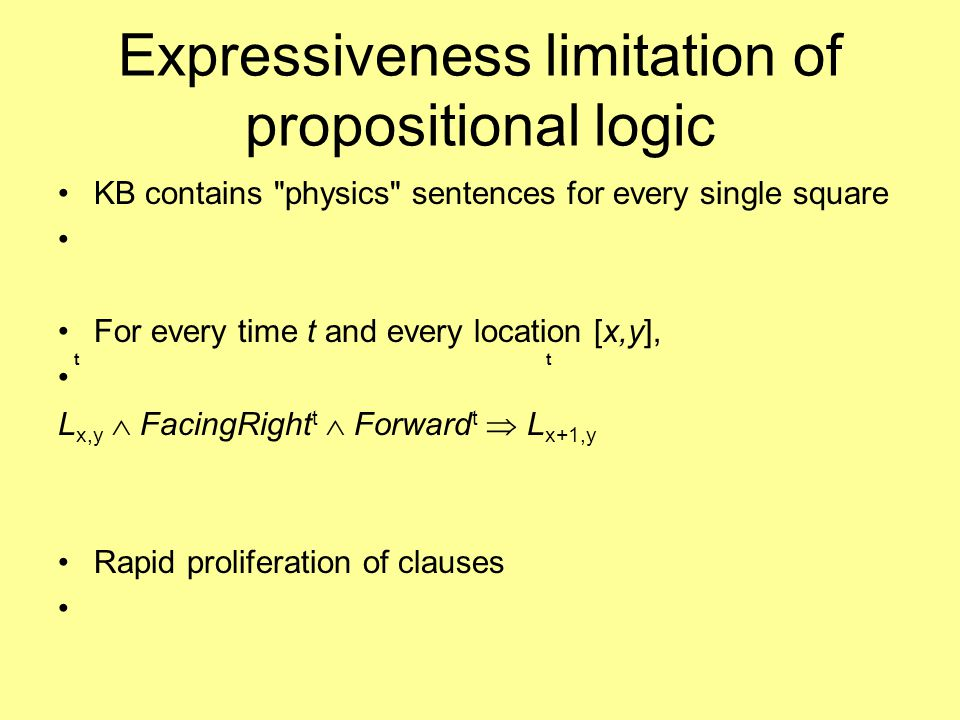 Expressiveness limitation of propositional logic