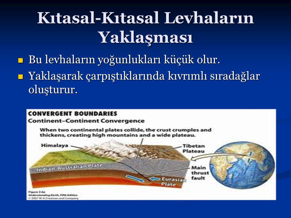 Kıtasal-Kıtasal Levhaların Yaklaşması