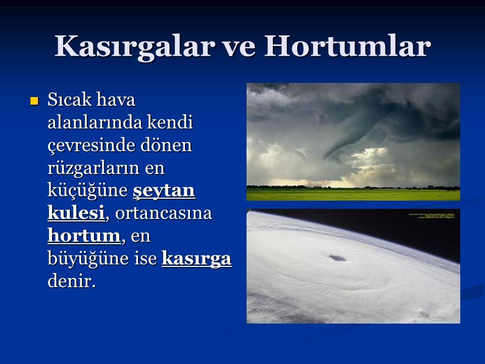 Kasırgalar ve Hortumlar