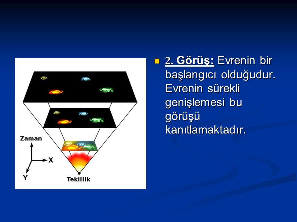 2. Görüş: Evrenin bir başlangıcı olduğudur