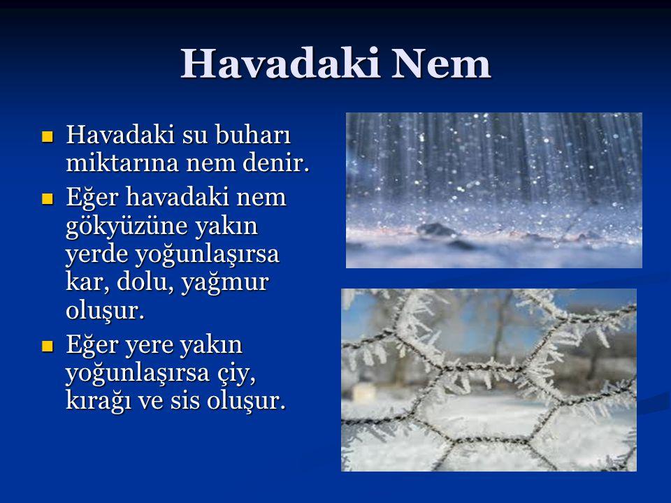 Havadaki Nem Havadaki su buharı miktarına nem denir.