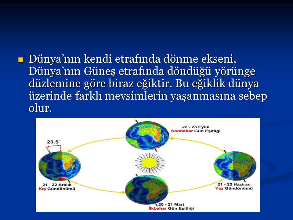 Dünya'nın kendi etrafında dönme ekseni, Dünya'nın Güneş etrafında döndüğü yörünge düzlemine göre biraz eğiktir.