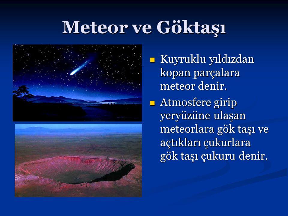 Meteor ve Göktaşı Kuyruklu yıldızdan kopan parçalara meteor denir.