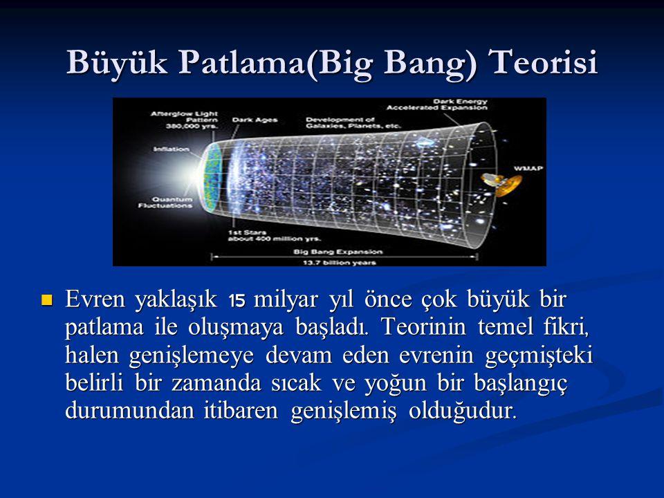 Büyük Patlama(Big Bang) Teorisi