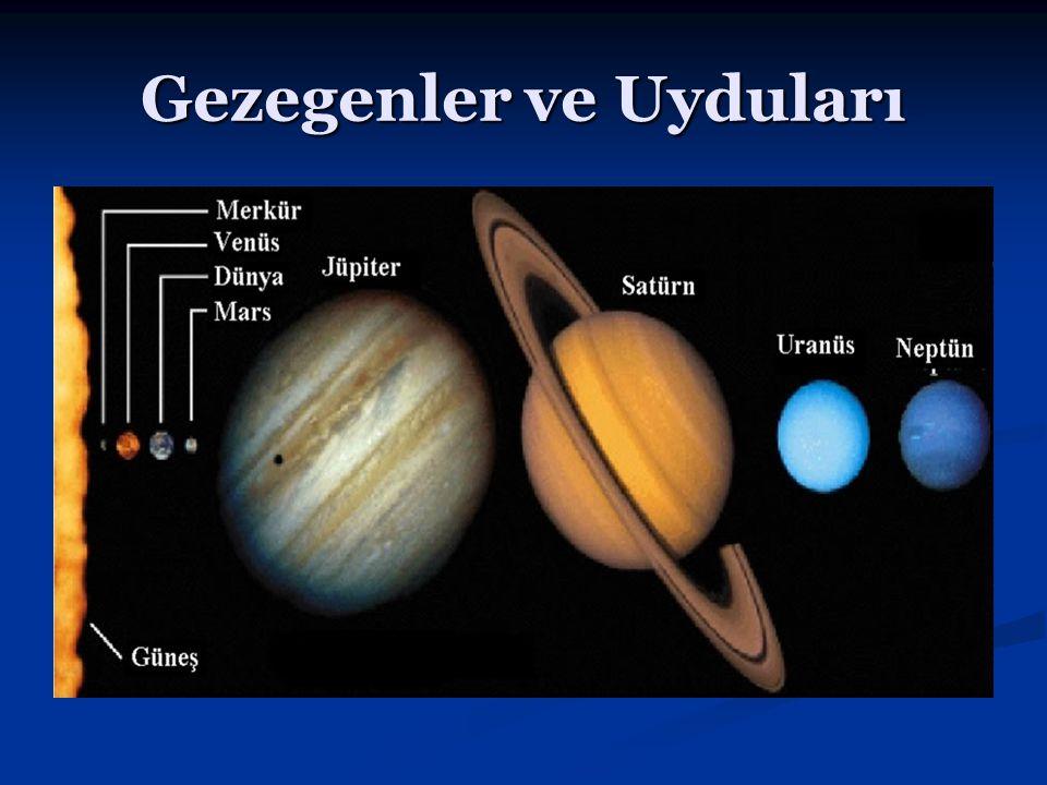 Gezegenler ve Uyduları