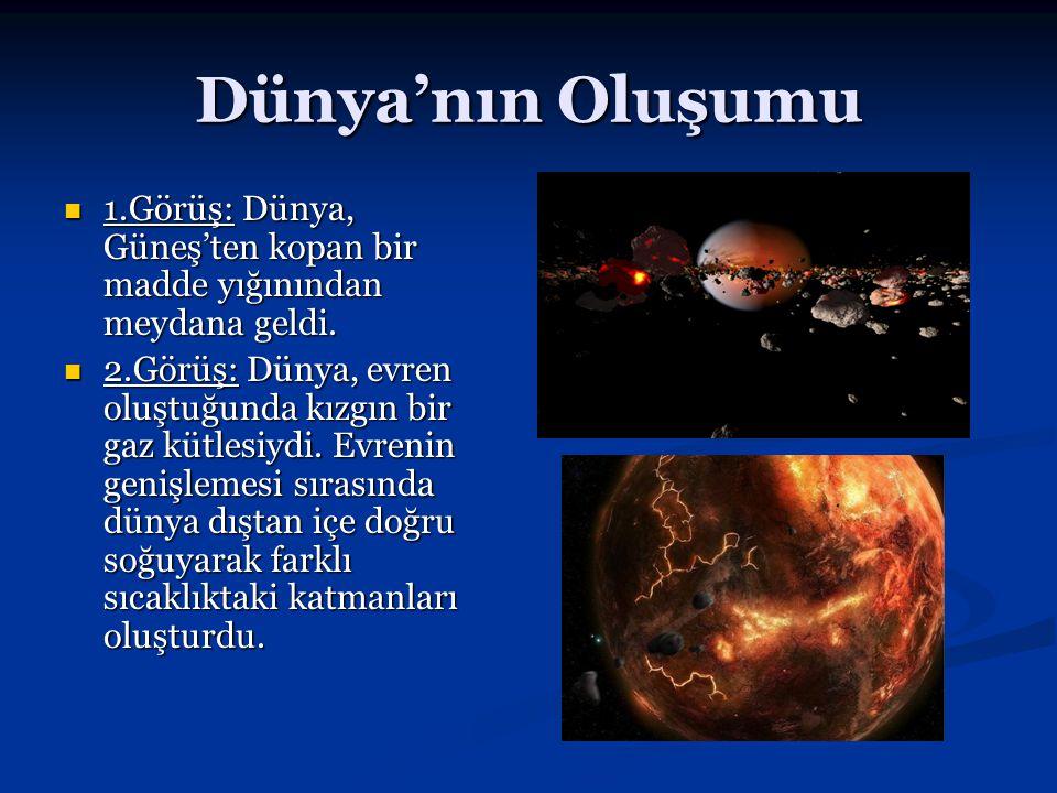 Dünya'nın Oluşumu 1.Görüş: Dünya, Güneş'ten kopan bir madde yığınından meydana geldi.