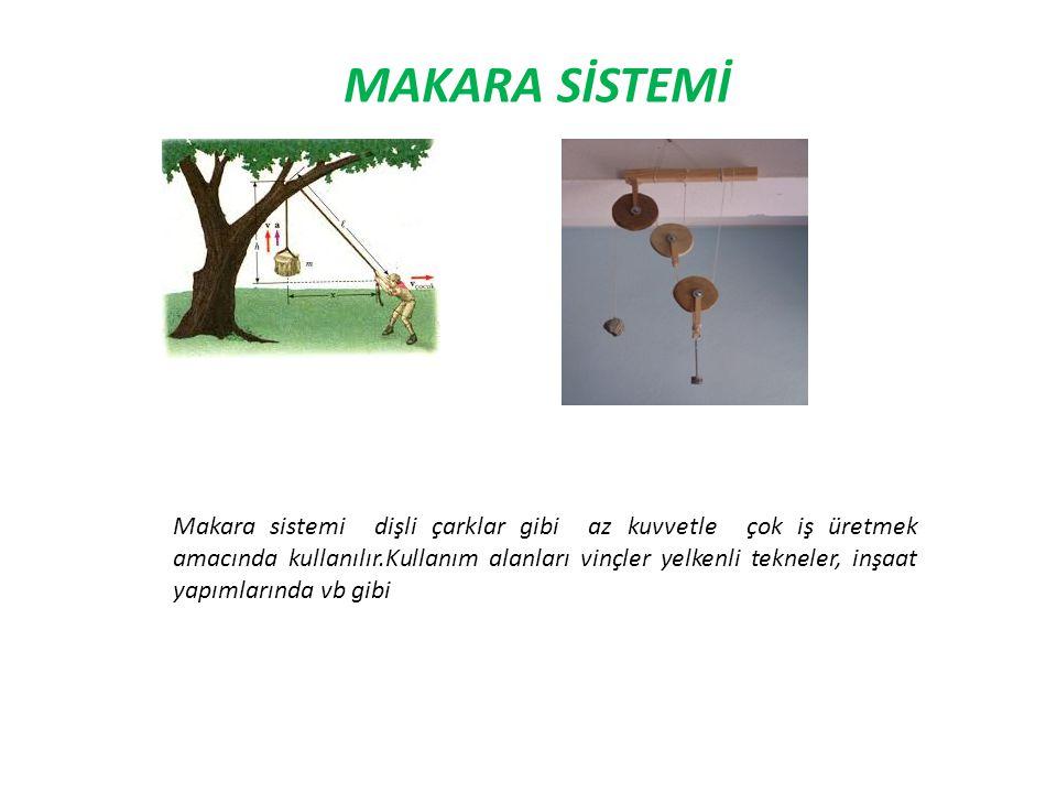 MAKARA SİSTEMİ