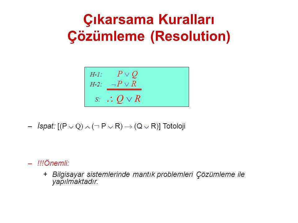 Çıkarsama Kuralları Çözümleme (Resolution)