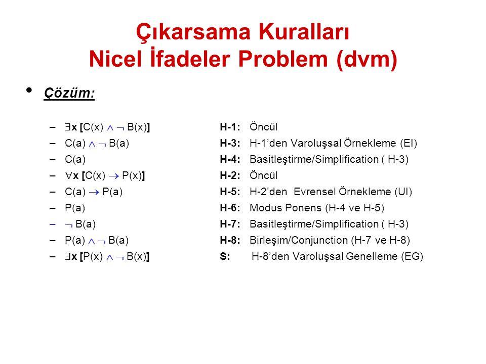 Çıkarsama Kuralları Nicel İfadeler Problem (dvm)
