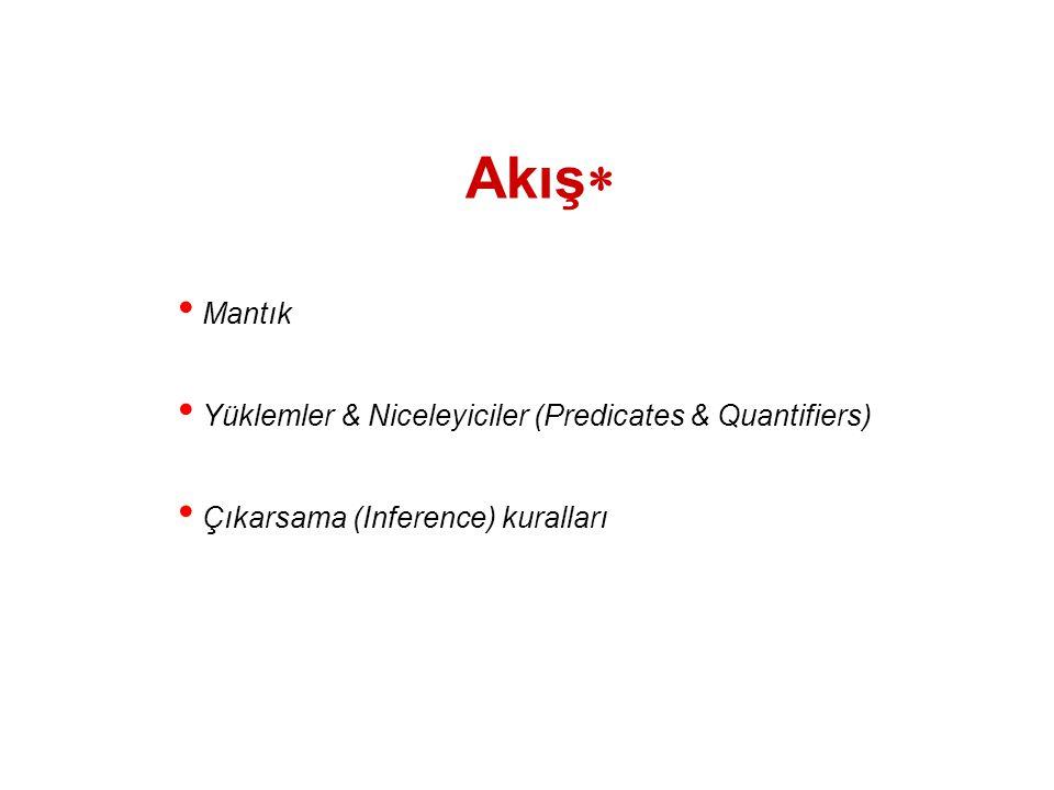Akış Mantık Yüklemler & Niceleyiciler (Predicates & Quantifiers)