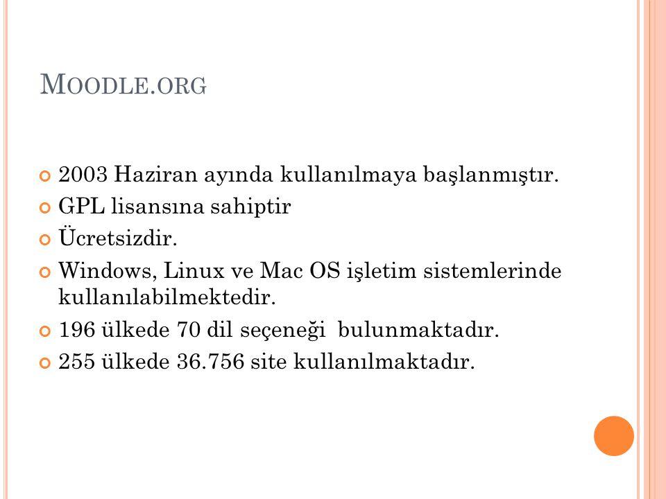 Moodle.org 2003 Haziran ayında kullanılmaya başlanmıştır.