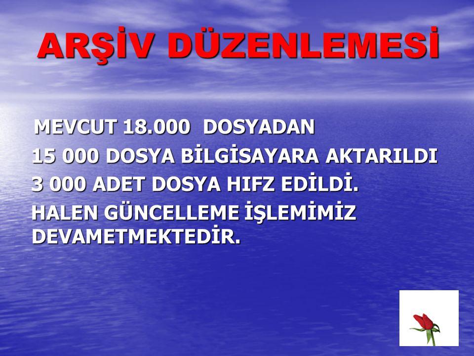 ARŞİV DÜZENLEMESİ MEVCUT 18.000 DOSYADAN