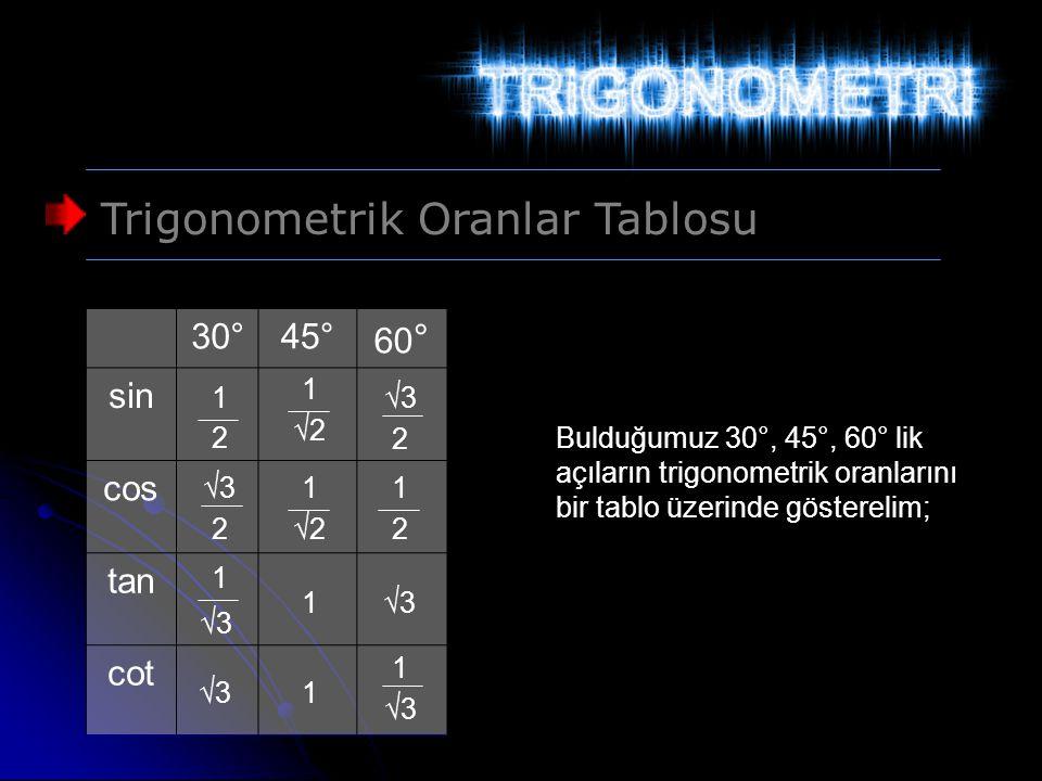Trigonometrik Oranlar Tablosu