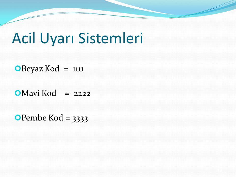 Acil Uyarı Sistemleri Beyaz Kod = 1111 Mavi Kod = 2222