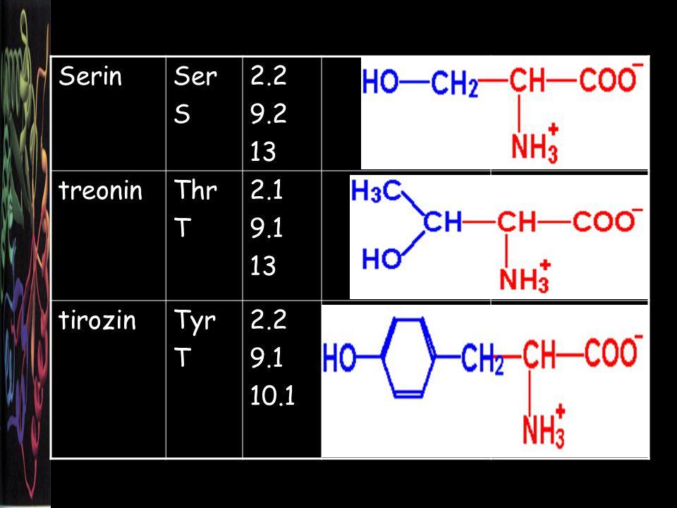 Serin Ser S 2.2 9.2 13 treonin Thr T 2.1 9.1 tirozin Tyr 10.1